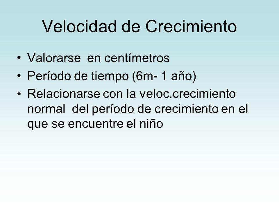 Velocidad de Crecimiento Valorarse en centímetros Período de tiempo (6m- 1 año) Relacionarse con la veloc.crecimiento normal del período de crecimient