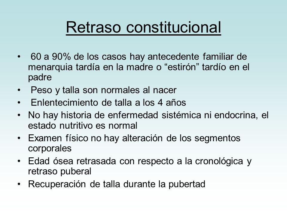 Retraso constitucional 60 a 90% de los casos hay antecedente familiar de menarquia tardía en la madre o estirón tardío en el padre Peso y talla son no