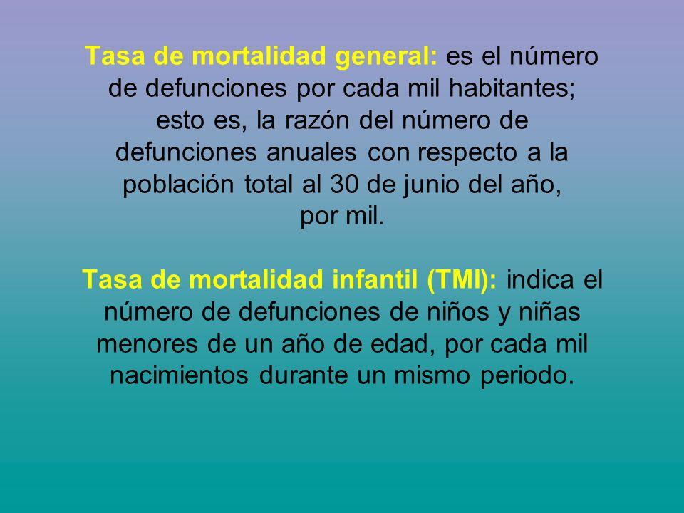 Tasa de mortalidad general: es el número de defunciones por cada mil habitantes; esto es, la razón del número de defunciones anuales con respecto a la