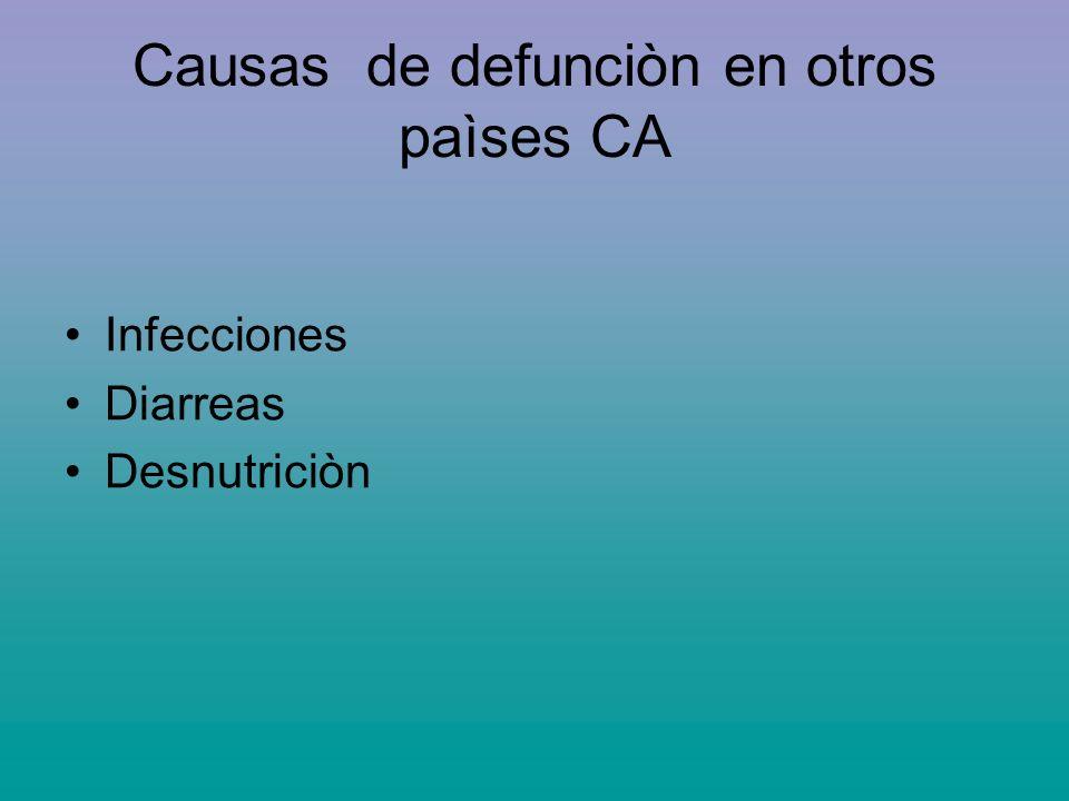 Causas de defunciòn en otros paìses CA Infecciones Diarreas Desnutriciòn