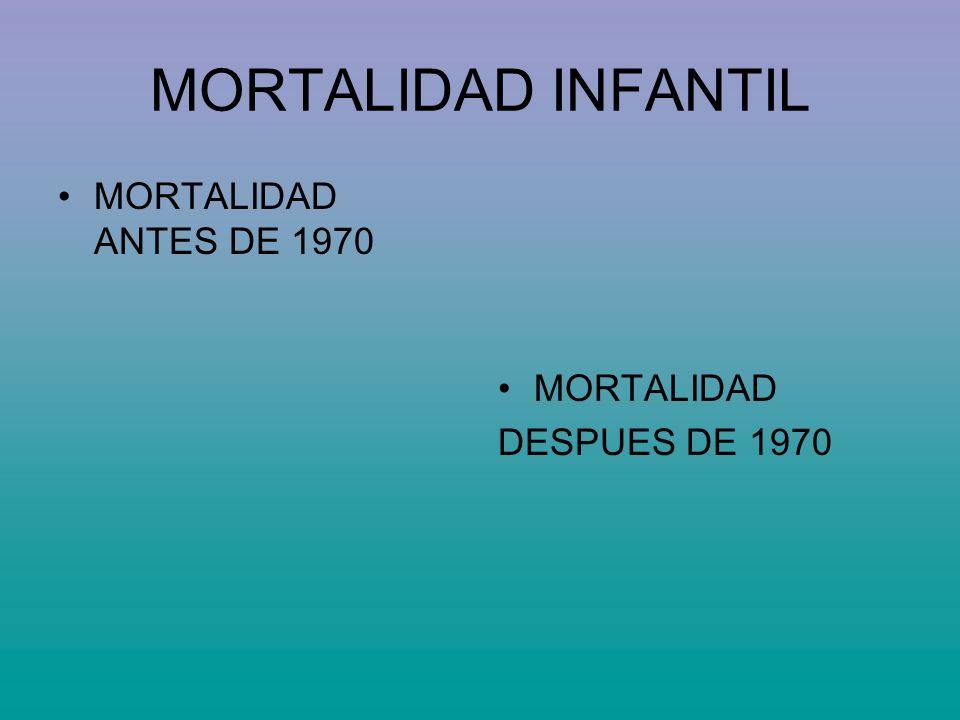 MORTALIDAD INFANTIL MORTALIDAD ANTES DE 1970 MORTALIDAD DESPUES DE 1970
