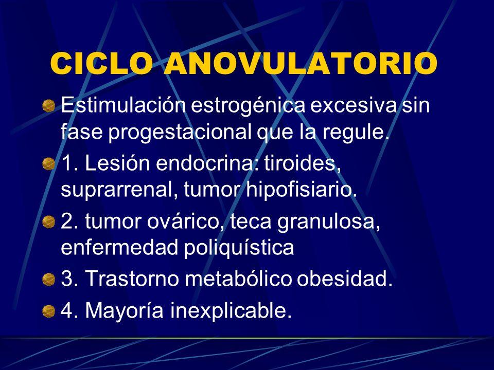 HEMORRAGIA DISFUNCIONAL CAUSAS: - POLIPOS - LEIOMIOMAS - CARCINOMA ENDOMETRIAL - CARCINOMA CERVICAL - ENDOMETRITIS - ENDOMETRIOSIS - HIPERPLASIA ENDOMETRIAL - HEMORRAGIA UTERINA DISFUNCIONAL.