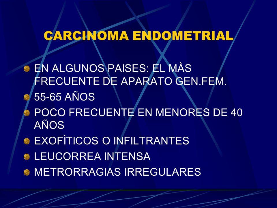 CARCINOMA ENDOMETRIAL EN ALGUNOS PAISES: EL MÀS FRECUENTE DE APARATO GEN.FEM. 55-65 AÑOS POCO FRECUENTE EN MENORES DE 40 AÑOS EXOFÌTICOS O INFILTRANTE