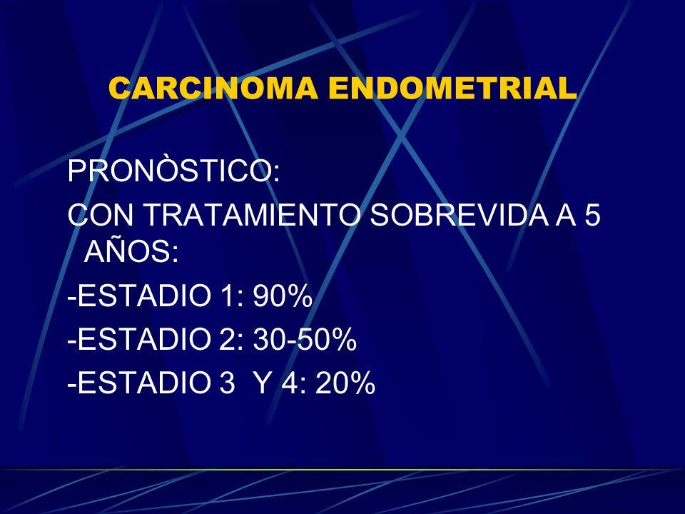 CARCINOMA ENDOMETRIAL PRONÒSTICO: CON TRATAMIENTO SOBREVIDA A 5 AÑOS: -ESTADIO 1: 90% -ESTADIO 2: 30-50% -ESTADIO 3 Y 4: 20%