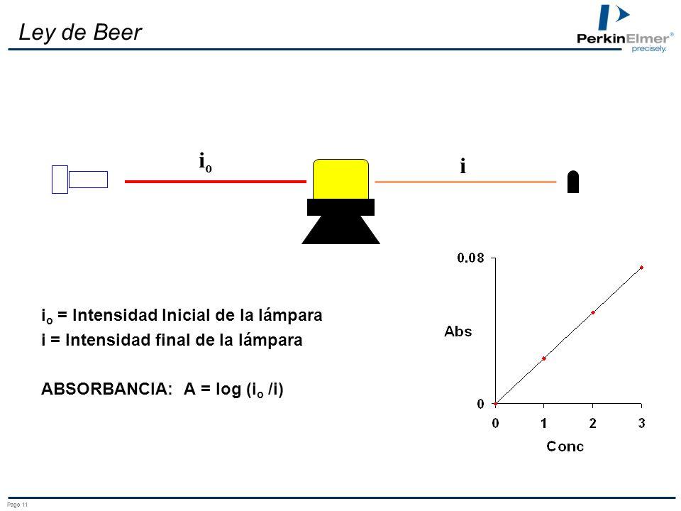 Page 11 Ley de Beer i o = Intensidad Inicial de la lámpara i = Intensidad final de la lámpara ABSORBANCIA: A = log (i o /i) ioio i