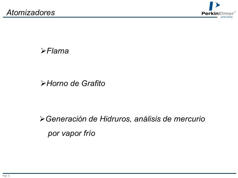 Page 12 Atomizadores Flama Horno de Grafito Generación de Hidruros, análisis de mercurio por vapor frío