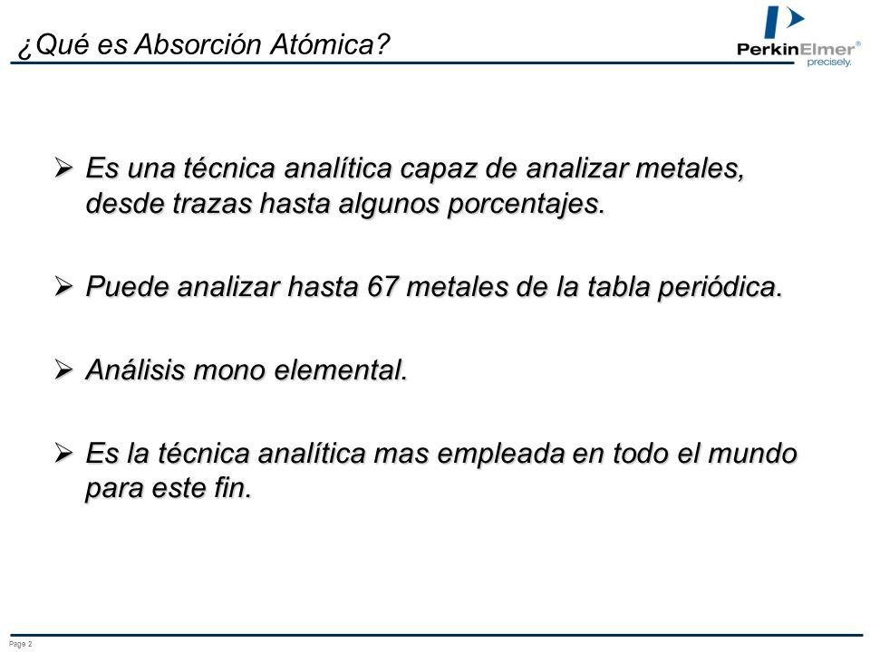 Page 2 ¿Qué es Absorción Atómica.