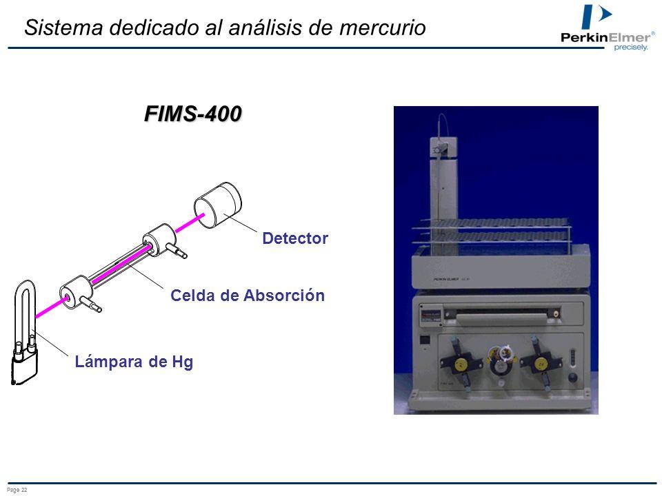 Page 22 Sistema dedicado al análisis de mercurio Detector Celda de Absorción Lámpara de Hg FIMS-400