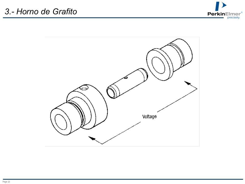 Page 23 3.- Horno de Grafito