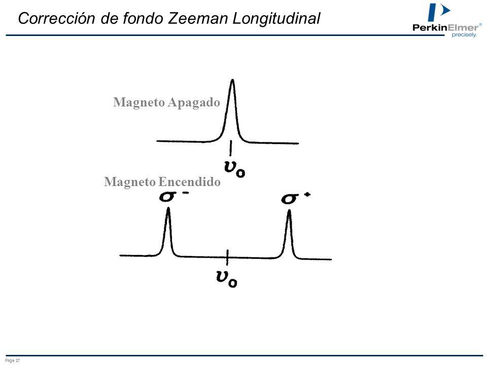 Page 27 Corrección de fondo Zeeman Longitudinal Magneto Apagado Magneto Encendido
