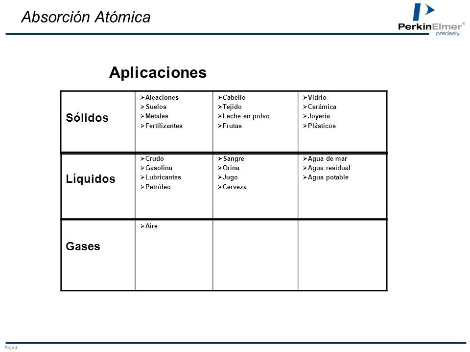 Page 5 H e Modelo del Átomo H de Bohr Aplicación de energía Teoría de Absorción Atómica H e H e fotón 1 Átomo excitado Absorción Atómica Emisión Atómica