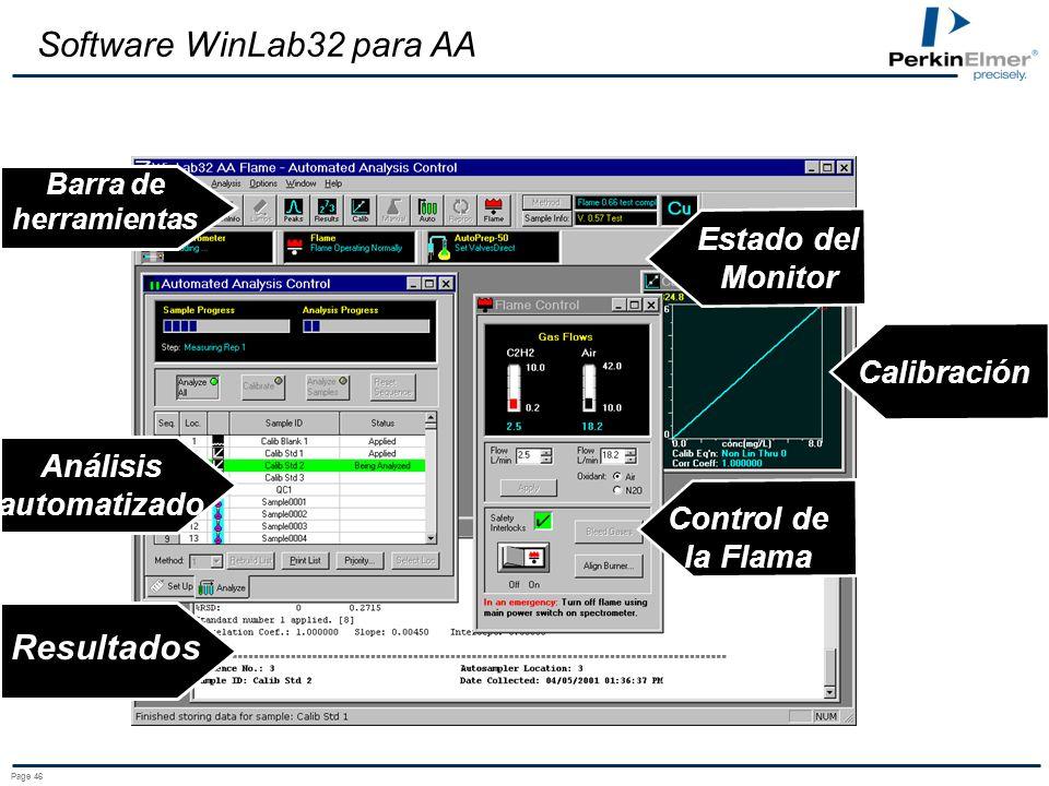 Page 46 Software WinLab32 para AA Barra de herramientas Análisis automatizado Resultados Estado del Monitor Calibración Control de la Flama