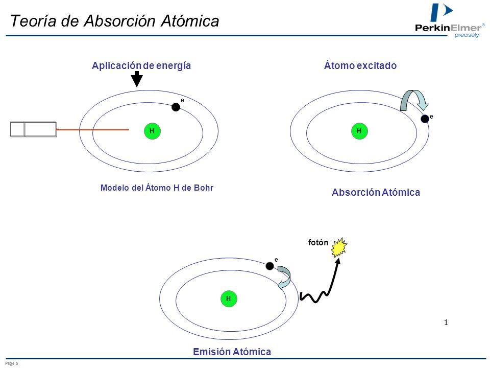 Page 26 Sistema Zeeman Longitudinal Monocromador Detector Fuente de luz Resultados Magnetos Tubo de Grafito