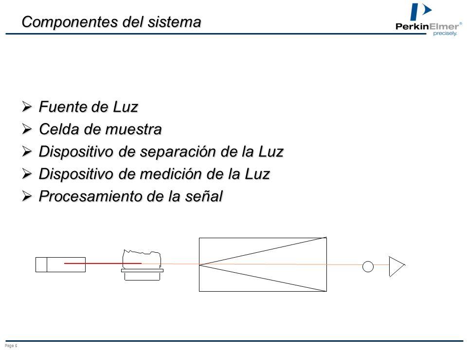 Page 6 Componentes del sistema Fuente de Luz Fuente de Luz Celda de muestra Celda de muestra Dispositivo de separación de la Luz Dispositivo de separación de la Luz Dispositivo de medición de la Luz Dispositivo de medición de la Luz Procesamiento de la señal Procesamiento de la señal