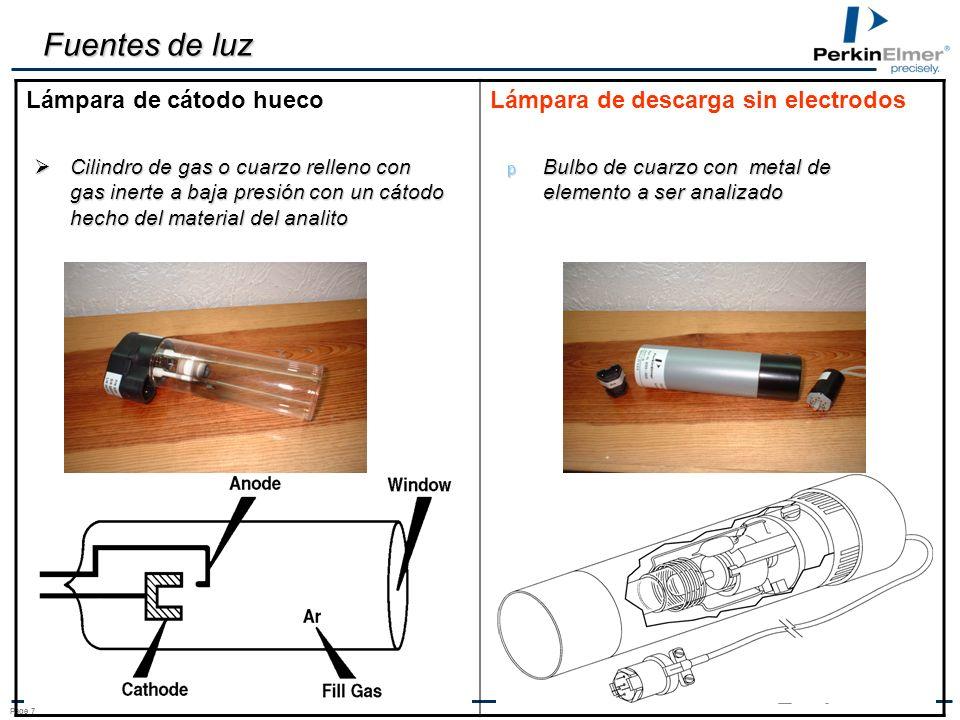 Page 58 Características Corrector de fondo de arco de deuterio para la flama y el horno de grafito Tubos de grafito con plataforma de L´vov integrada Tubos de grafito con calentamiento por los extremos AAnalyst 700 p