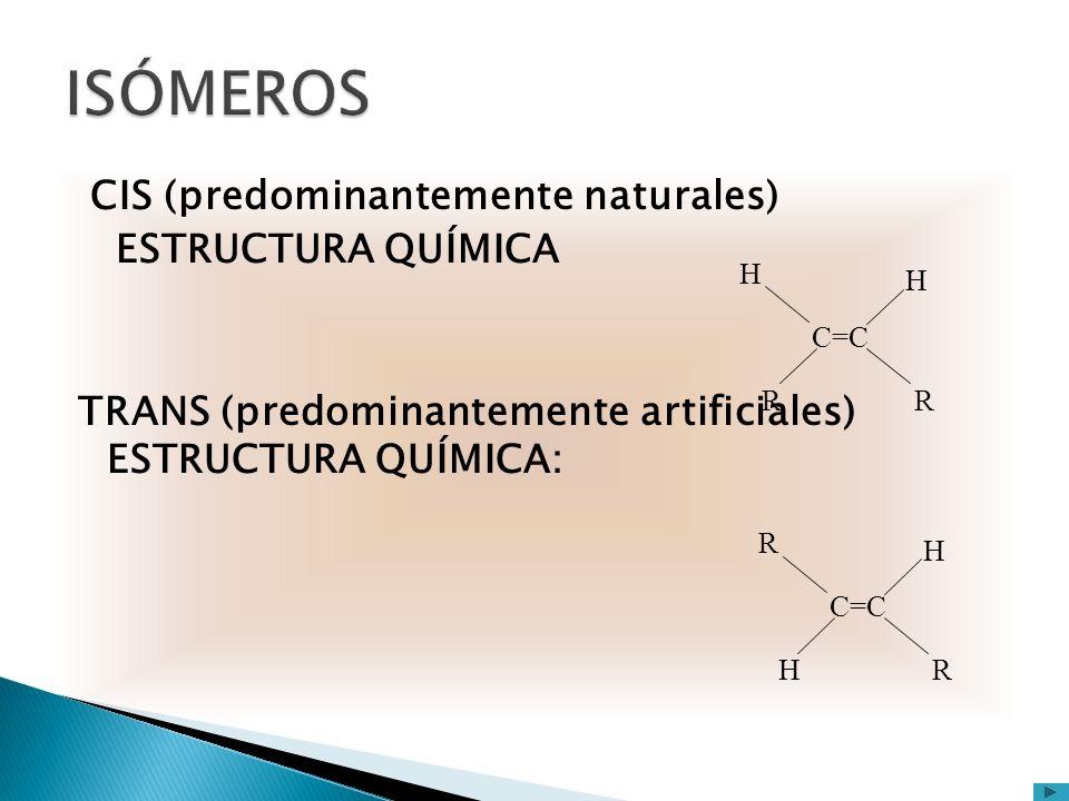 CIS (predominantemente naturales) ESTRUCTURA QUÍMICA TRANS (predominantemente artificiales) ESTRUCTURA QUÍMICA: R H HR C=C H H RR