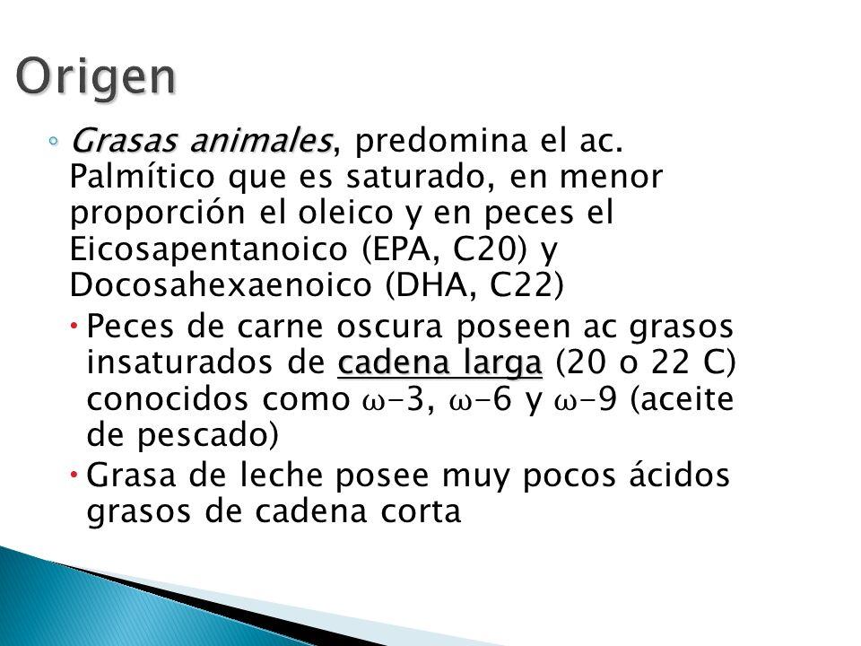 Origen Grasas animales Grasas animales, predomina el ac. Palmítico que es saturado, en menor proporción el oleico y en peces el Eicosapentanoico (EPA,