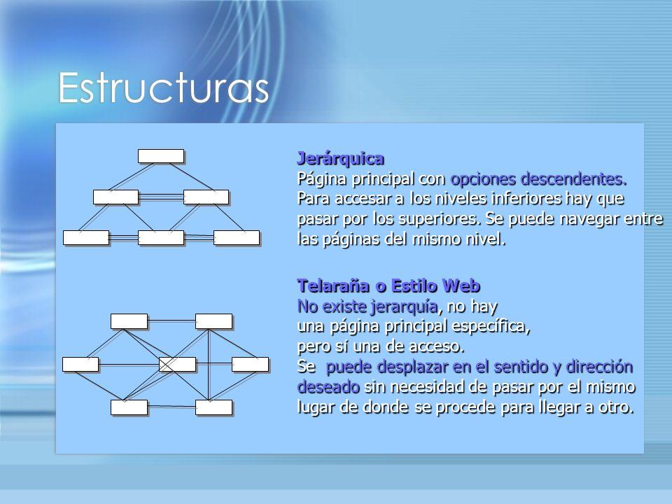 Estructuras Jerárquica Página principal con opciones descendentes.