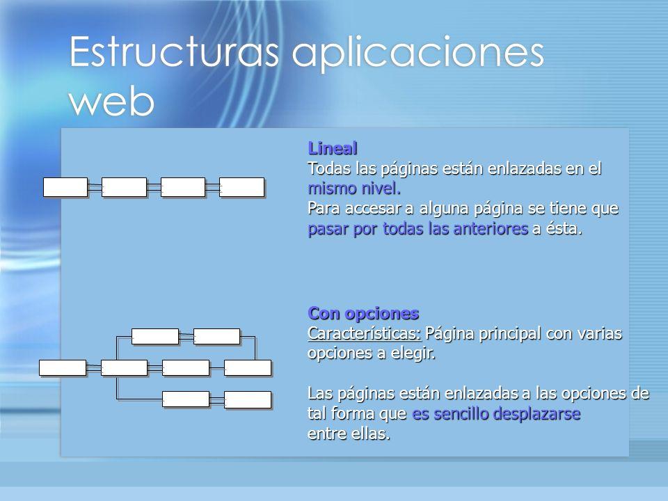 Estructuras aplicaciones web Con opciones Características: Página principal con varias opciones a elegir.