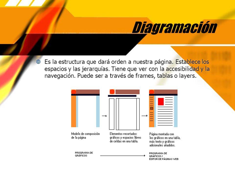 Diagramación Es la estructura que dará orden a nuestra página. Establece los espacios y las jerarquías. Tiene que ver con la accesibilidad y la navega