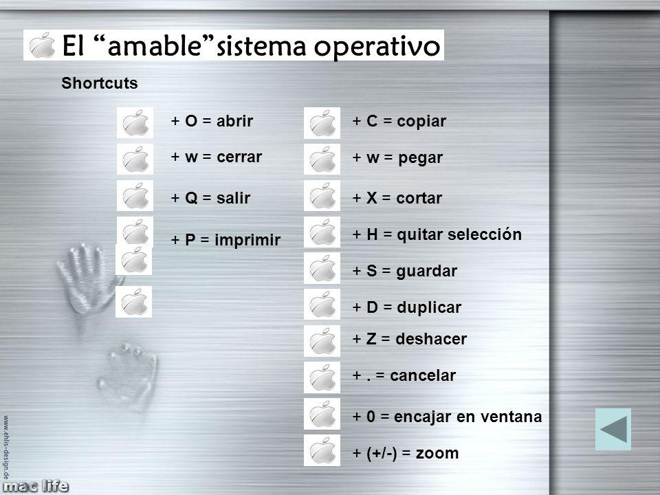 + O = abrir + w = cerrar + Q = salir + P = imprimir + C = copiar + w = pegar + X = cortar + S = guardar + Z = deshacer +. = cancelar + 0 = encajar en
