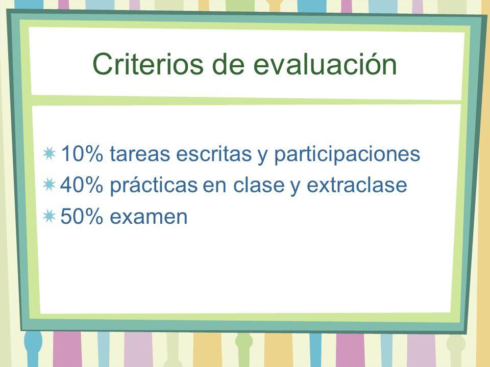 Criterios de evaluación 10% tareas escritas y participaciones 40% prácticas en clase y extraclase 50% examen