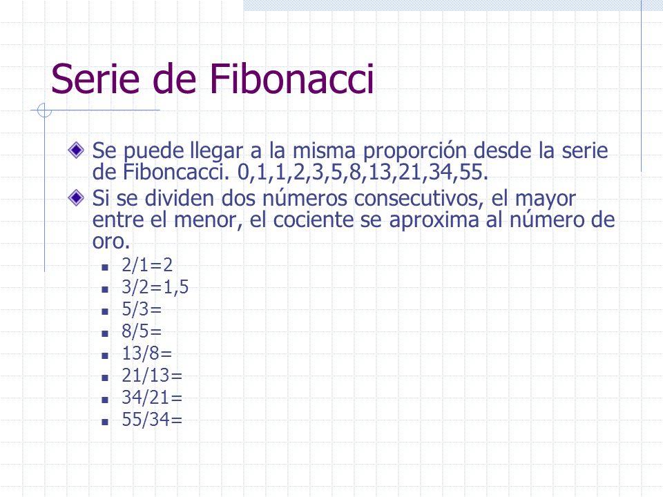 Muchos diseñadores han recurrido a algunos pares de la serie de Fibonacci, especialmente a las proporciones 5:8, 8:13,13:21 y 21:34.