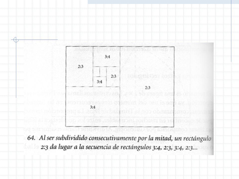 El rectángulo gris o la mancha tipográfica.Es el espacio a diseñar para vaciar el texto.