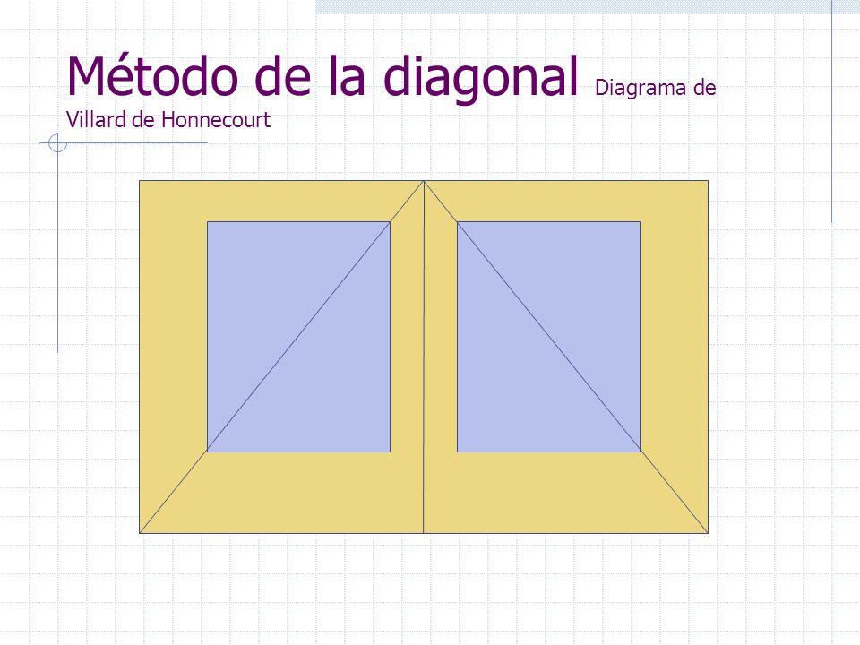Método de la doble diagonal Para formatos de proporción áurea y de aproximación áurea.
