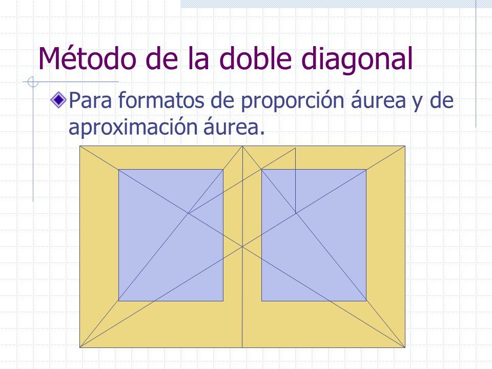 Canon ternario Si la página tiene proporción 2:3 y se cumplen las 4 reglas: el margen del pie resulta igual a la suma de los márgenes laterales.