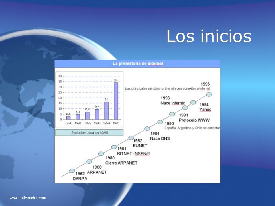 Los inicios www.noticiasdot.com