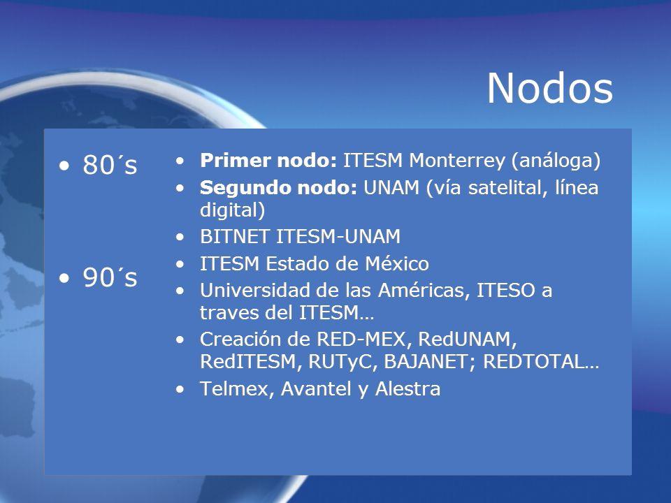 Nodos 80´s 90´s 80´s 90´s Primer nodo: ITESM Monterrey (análoga) Segundo nodo: UNAM (vía satelital, línea digital) BITNET ITESM-UNAM ITESM Estado de M