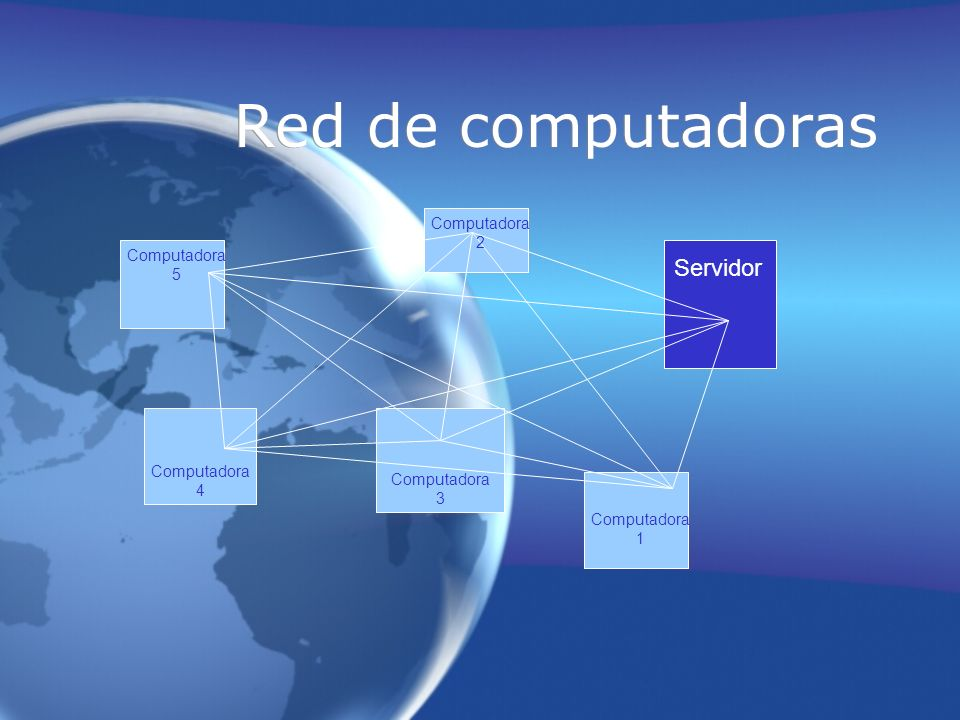 Red de computadoras Servidor Computadora 1 Computadora 2 Computadora 3 Computadora 4 Computadora 5