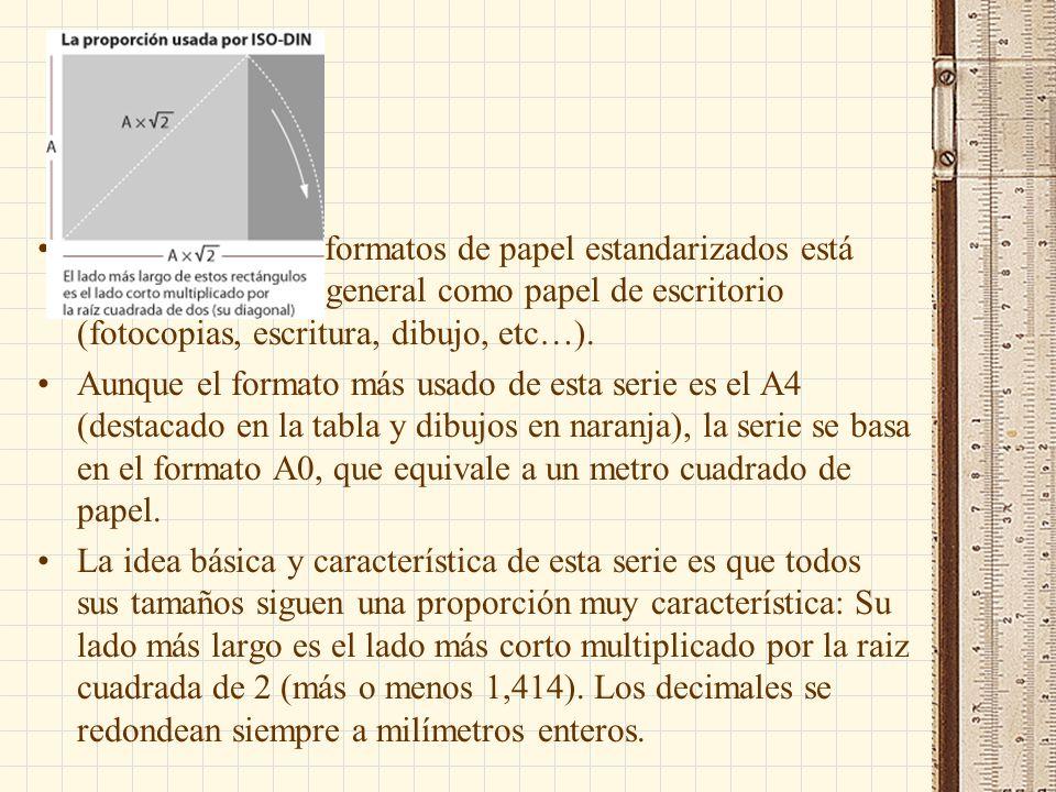 La serie A de los formatos de papel estandarizados está pensada para uso general como papel de escritorio (fotocopias, escritura, dibujo, etc…). Aunqu