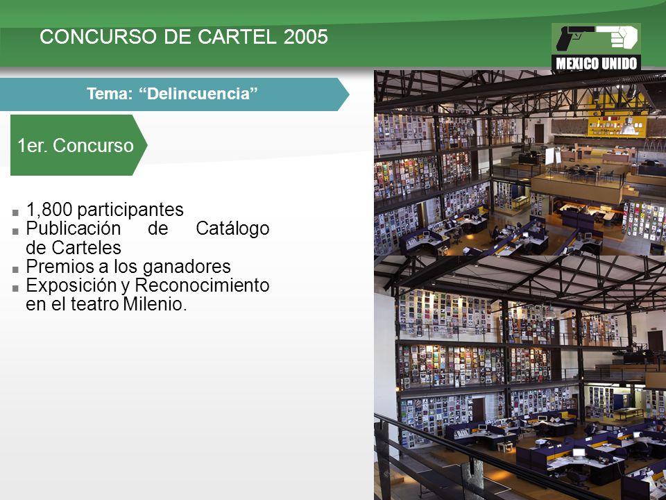 CONCURSO DE CARTEL 2005 1,800 participantes Publicación de Catálogo de Carteles Premios a los ganadores Exposición y Reconocimiento en el teatro Milen