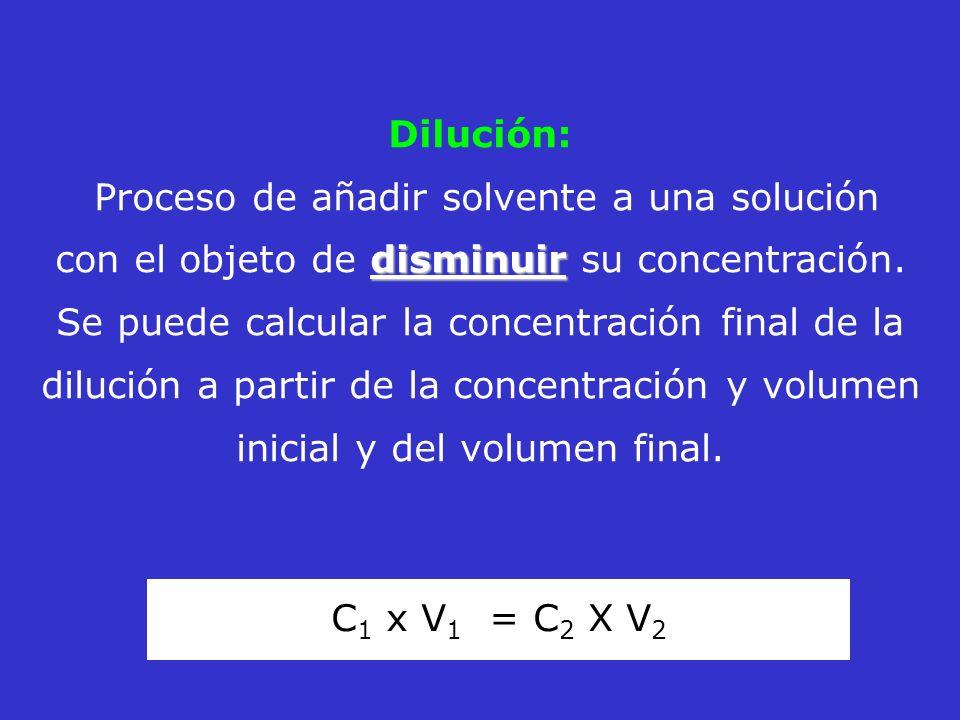 Dilución: Proceso de añadir solvente a una solución disminuir con el objeto de disminuir su concentración. Se puede calcular la concentración final de