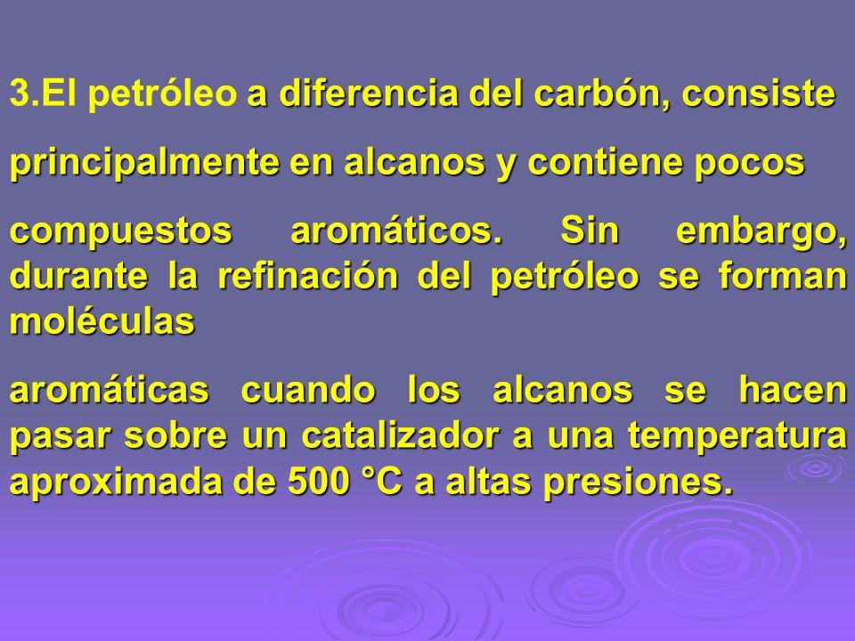 a diferencia del carbón, consiste 3.El petróleo a diferencia del carbón, consiste principalmente en alcanos y contiene pocos compuestos aromáticos. Si