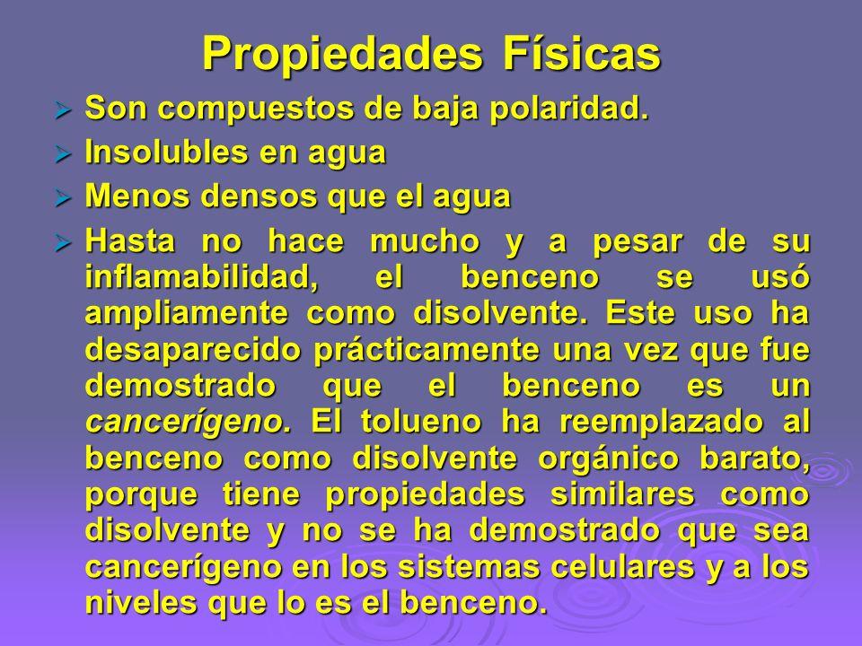 Propiedades Físicas Son compuestos de baja polaridad. Son compuestos de baja polaridad. Insolubles en agua Insolubles en agua Menos densos que el agua