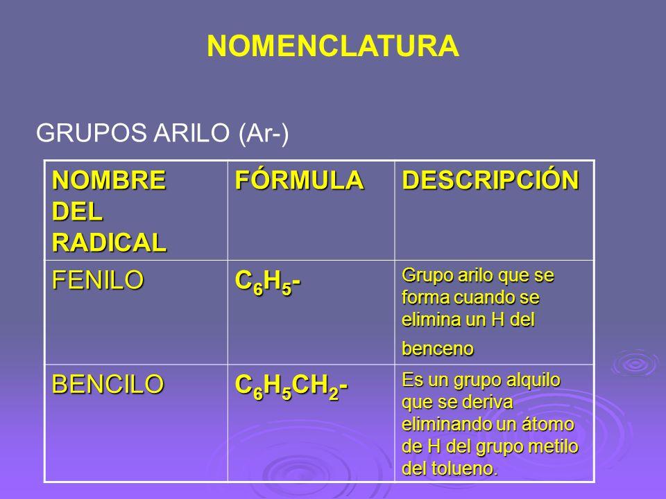 NOMENCLATURA GRUPOS ARILO (Ar-) NOMBRE DEL RADICAL FÓRMULADESCRIPCIÓN FENILO C6H5-C6H5-C6H5-C6H5- Grupo arilo que se forma cuando se elimina un H del