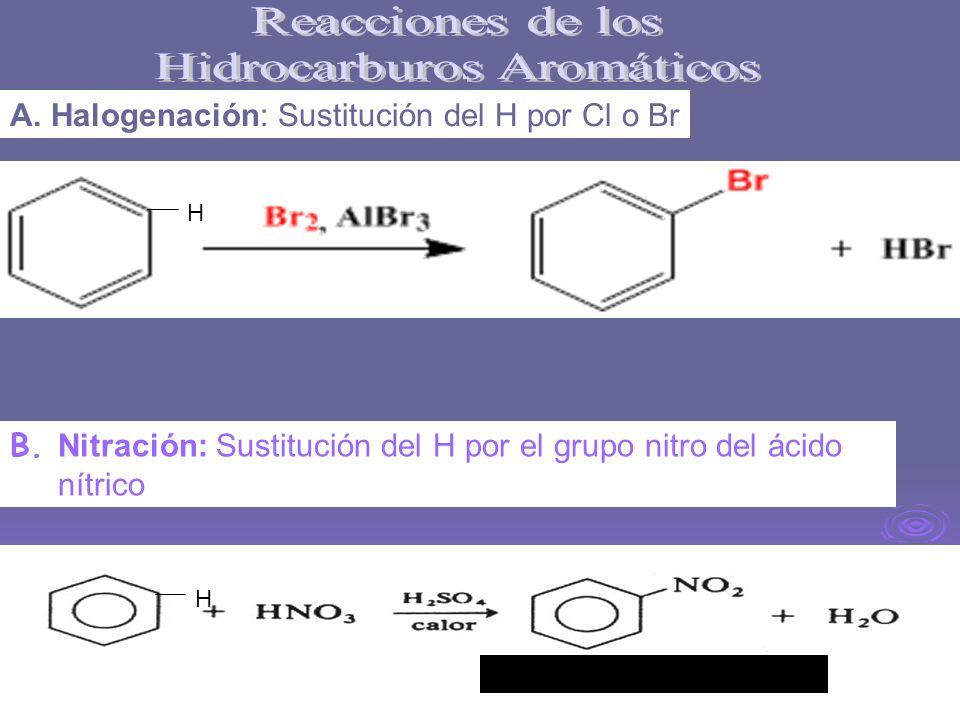 A. Halogenación: Sustitución del H por Cl o Br B. Nitración: Sustitución del H por el grupo nitro del ácido nítrico H H