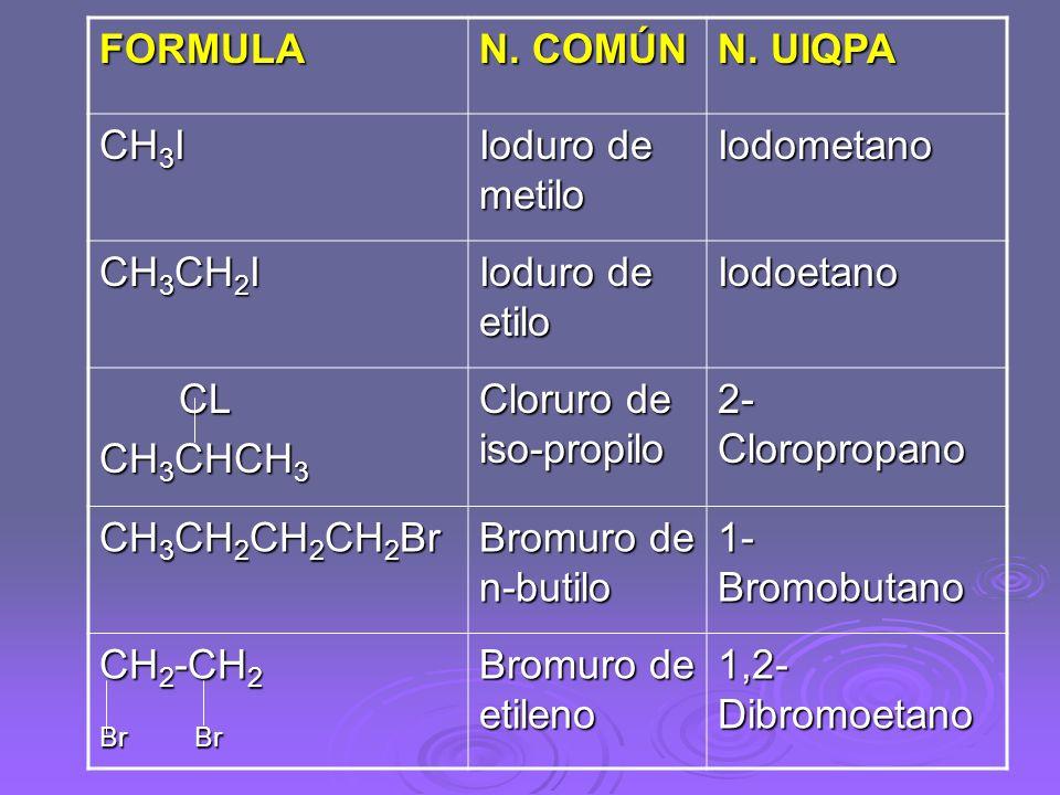FORMULA N. COMÚN N. UIQPA CH 3 I Ioduro de metilo Iodometano CH 3 CH 2 I Ioduro de etilo Iodoetano CL CL CH 3 CHCH 3 Cloruro de iso-propilo 2- Cloropr