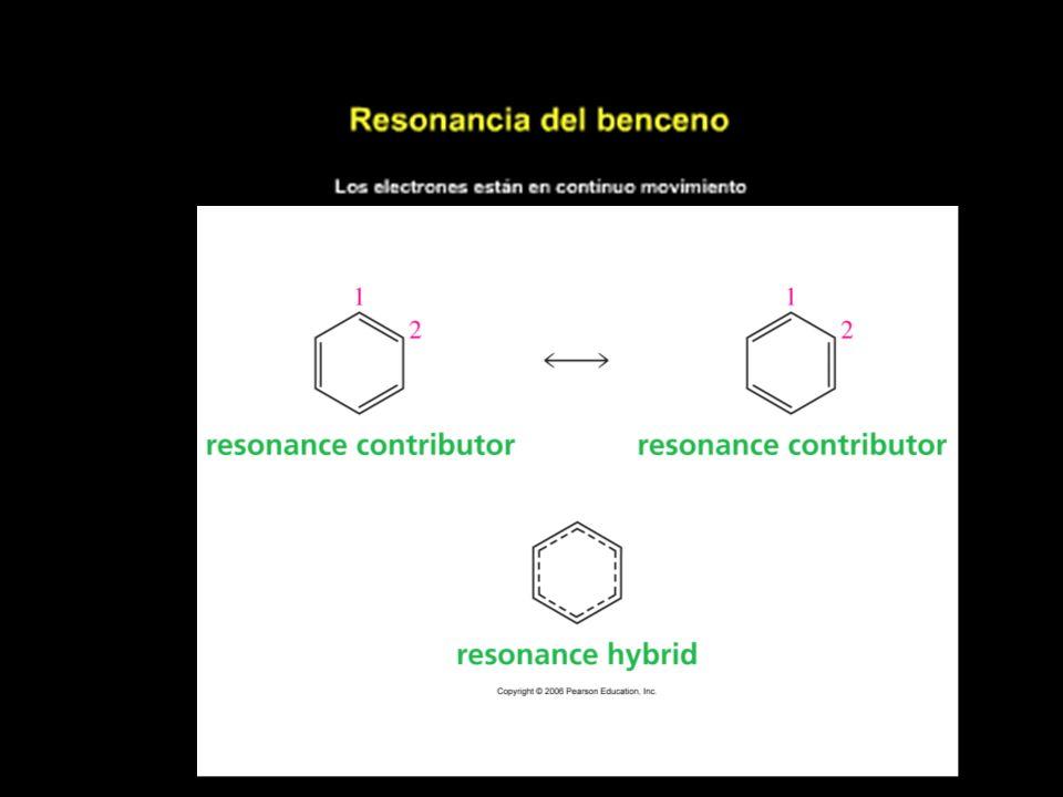 DERIVADOS HALOGENADOS Resultan de la sustitución de uno o más átomos de Hidrógeno de un hidrocarburo por átomos de halógeno.