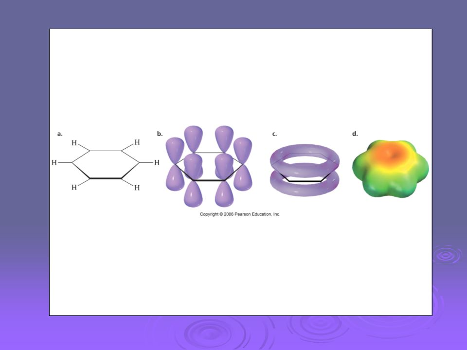 En general los hidrocarburos aromáticos son insaturados,estables, experimentan reacciones de sustitución, estructuras cíclicas, planares, presentan resonancia (los electrones deslocalizados).