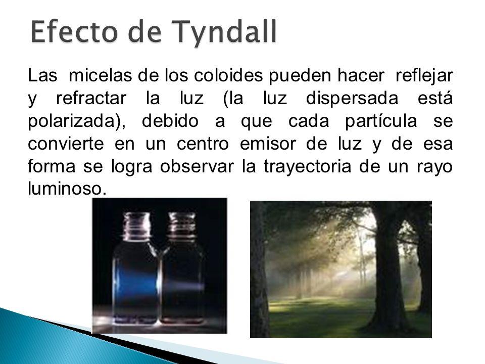 Las micelas de los coloides pueden hacer reflejar y refractar la luz (la luz dispersada está polarizada), debido a que cada partícula se convierte en