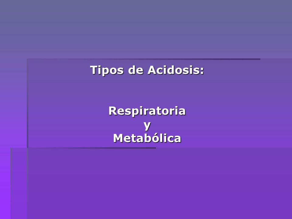 Tipos de Acidosis: RespiratoriayMetabólica