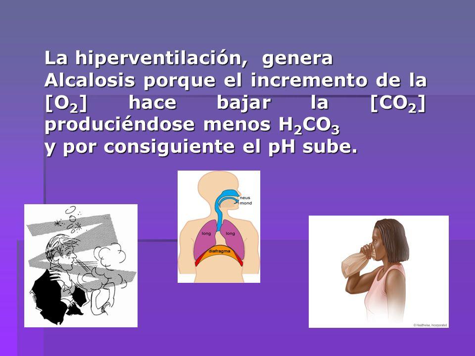 La hiperventilación, genera Alcalosis porque el incremento de la [O 2 ] hace bajar la [CO 2 ] produciéndose menos H 2 CO 3 y por consiguiente el pH su