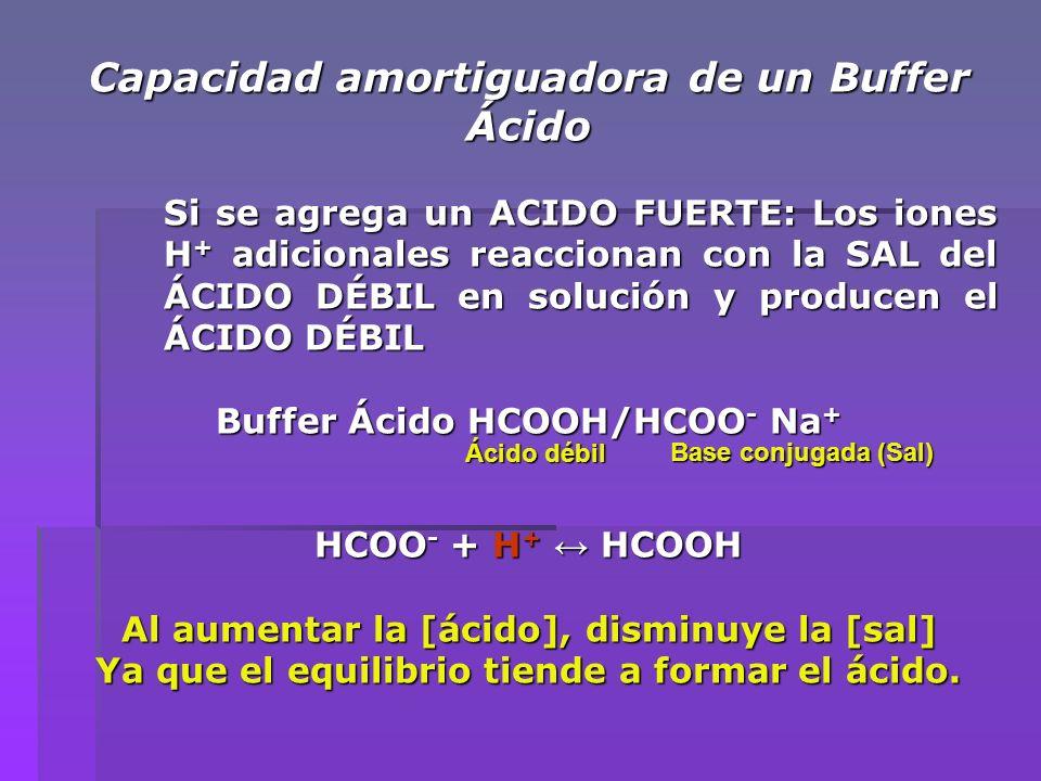 Capacidad amortiguadora de un Buffer Ácido Si se agrega un ACIDO FUERTE: Los iones H + adicionales reaccionan con la SAL del ÁCIDO DÉBIL en solución y