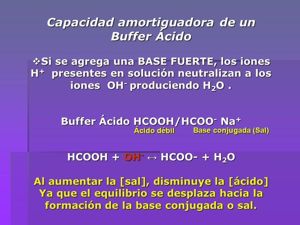 Capacidad amortiguadora de un Buffer Ácido Si se agrega una BASE FUERTE, los iones H + presentes en solución neutralizan a los iones OH - produciendo