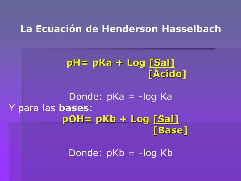 La Ecuación de Henderson Hasselbach pH= pKa + Log [Sal] [Ácido] [Ácido] Donde: pKa = -log Ka Y para las bases: pOH= pKb + Log [Sal] [Base] [Base] Dond