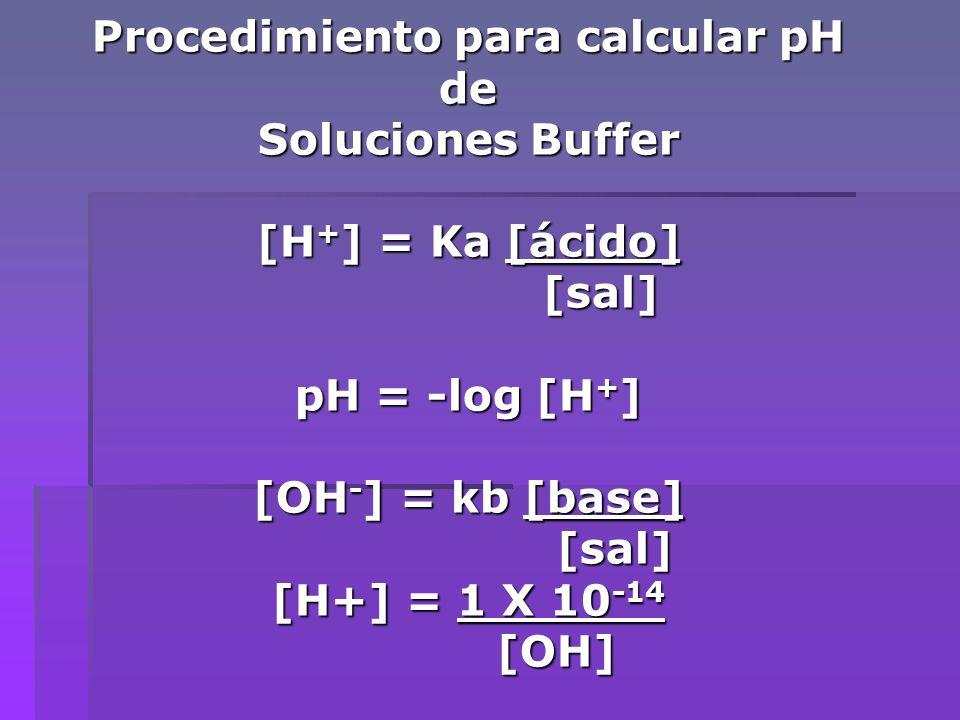 Procedimiento para calcular pH de Soluciones Buffer [H + ] = Ka [ácido] [sal] [sal] pH = -log [H + ] [OH - ] = kb [base] [sal] [sal] [H+] = 1 X 10 -14